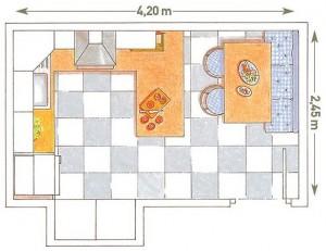 Planos modernos de cocina comedor for Planos de cocinas modernas