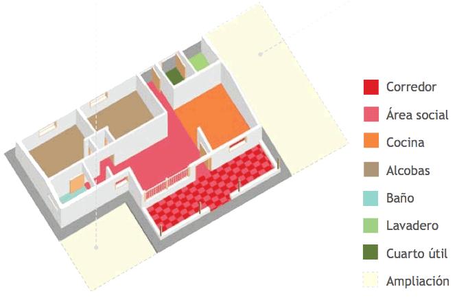 Planos y fachadas gratis de casas con medidas - Fotos de pasillos de casas ...