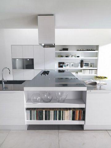 Cocinas modernas blanca