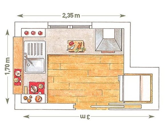 Planos modernos de cocinas chicas for Planos de cocinas 4x4
