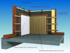 aislantes para casas de madera