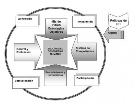 Inversión y formación de capital (2)